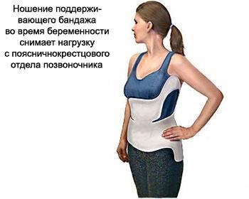 Вариант полужёсткого пояснично-крестцового корсета носят при лечении боли в спине и пояснице во время беременности или после родов.