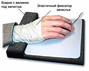 Lock your wrist and pad from a roller as a preventive measure removes the burden on the median nerve and ligaments in the wrist.