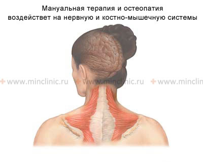 In the treatment of myofascial syndrome or fibromyalgia (muscle pain, myositis) elimination of inflammation, spasm, pain, restore muscle tone in the lumbar accelerated by the use of physiotherapy.